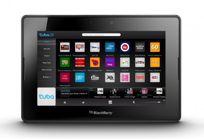 tuba na tablet, tablet blackberry playbook